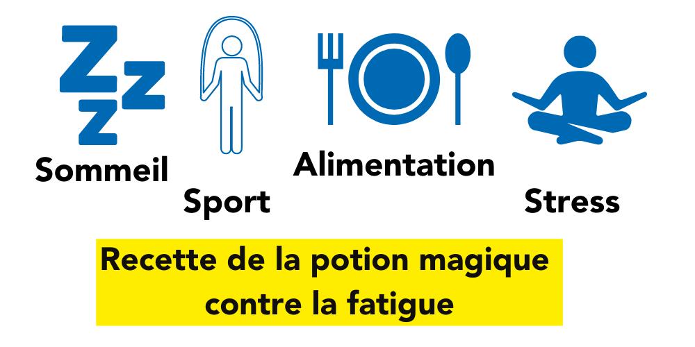 COVID fatigue potion magique : sommeil alimentation sport et stress